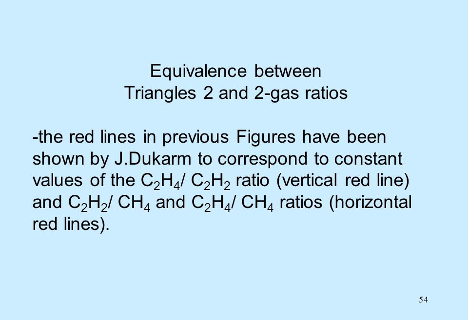 Triangles 2 and 2-gas ratios