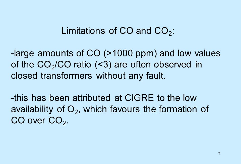 Limitations of CO and CO2: