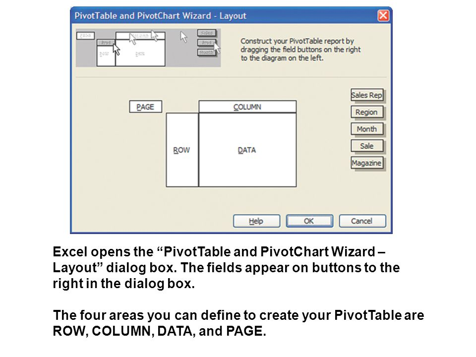 Excel opens the PivotTable and PivotChart Wizard – Layout dialog box