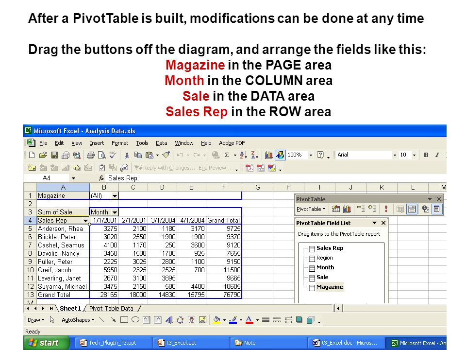 After a PivotTable is built, modifications can be done at any time