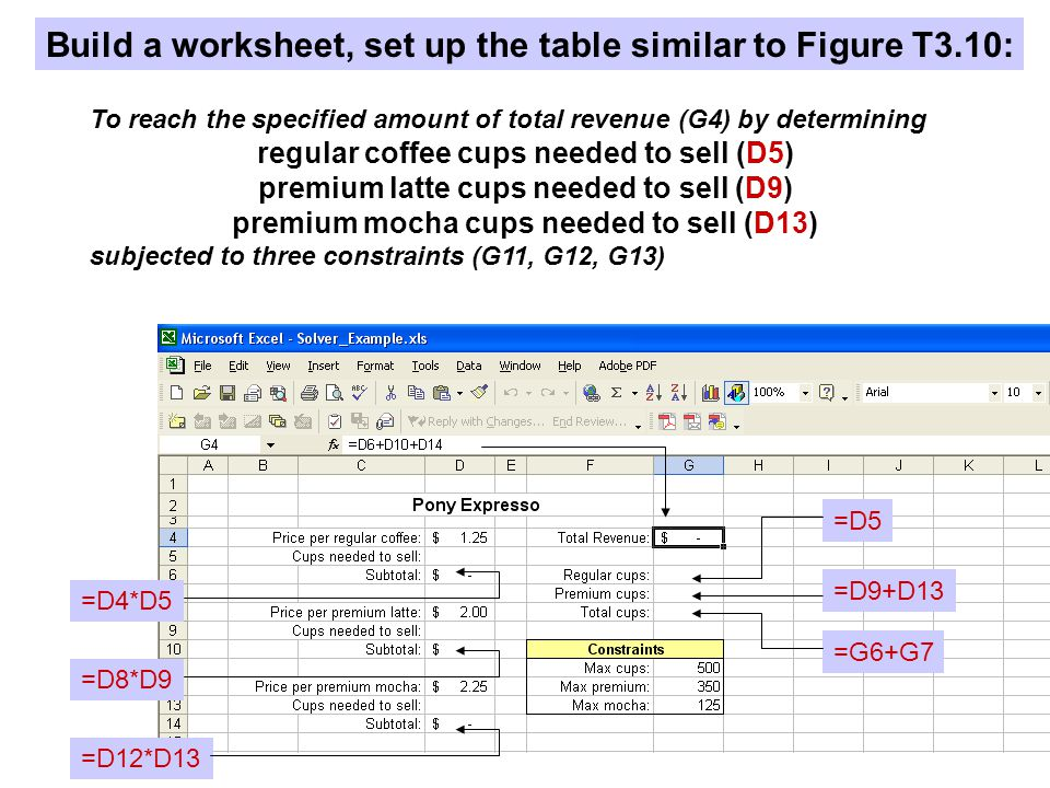 Build a worksheet, set up the table similar to Figure T3.10: