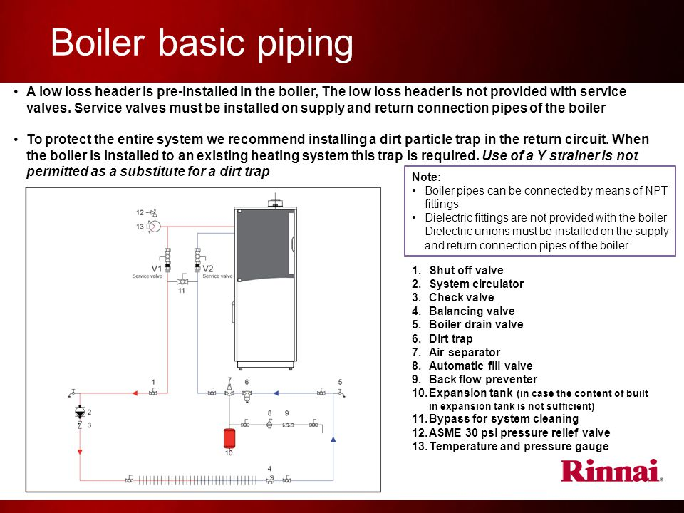 High quality images for lochinvar boiler piping diagram 30love9.ml
