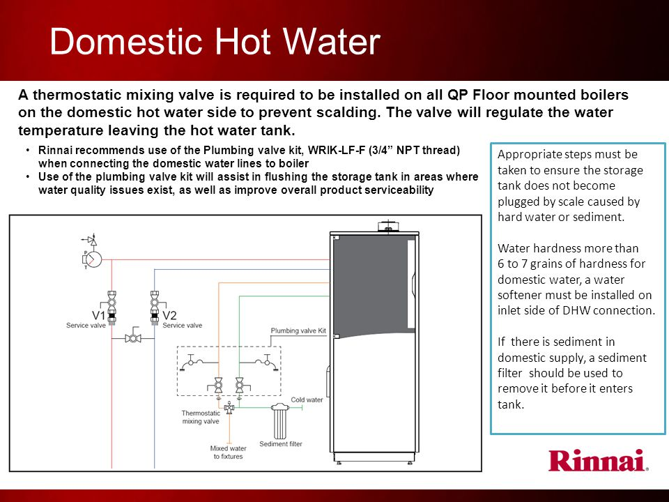 Domestic Hot Water