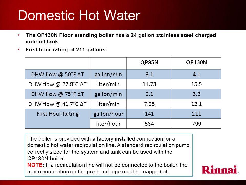 Domestic Hot Water QP85N QP130N DHW flow @ 50°F ΔT gallon/min 3.1 4.1