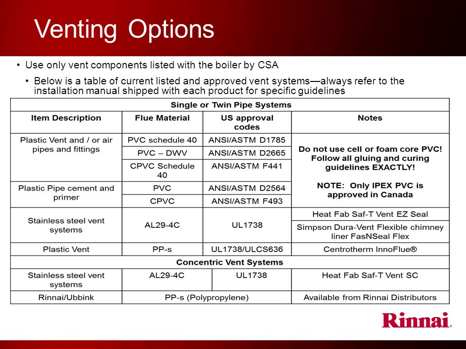 Venting Options Use only vent components listed with the boiler by CSA