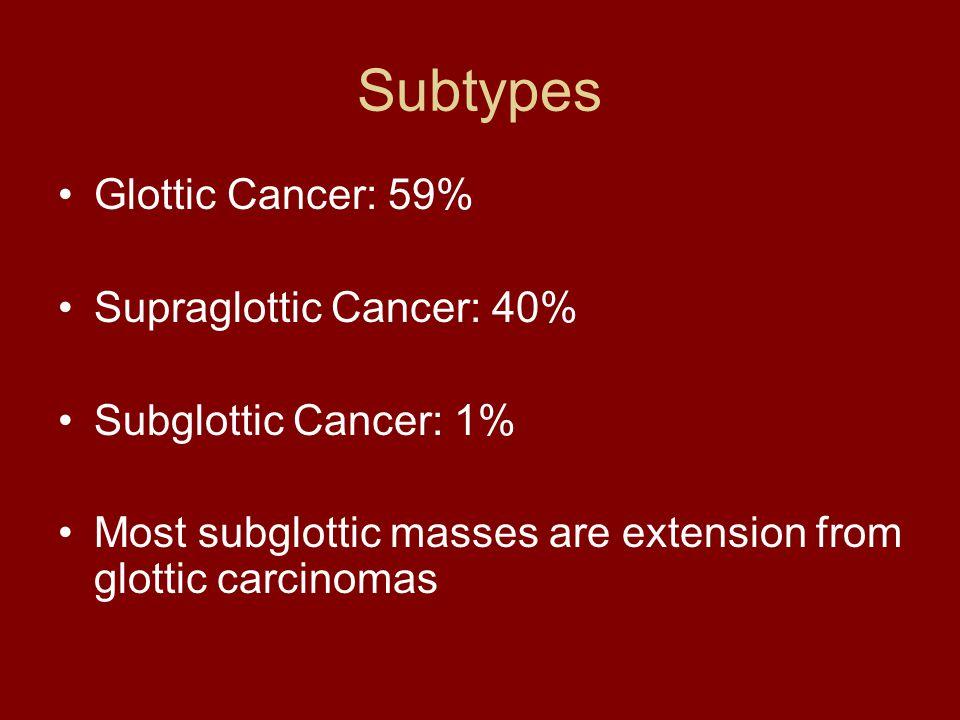 Subtypes Glottic Cancer: 59% Supraglottic Cancer: 40%
