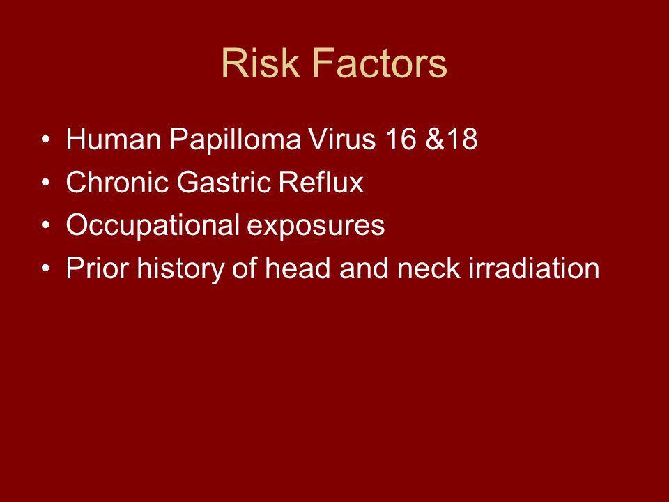 Risk Factors Human Papilloma Virus 16 &18 Chronic Gastric Reflux