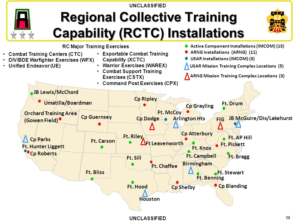 Regional Collective Training Capability (RCTC) Installations