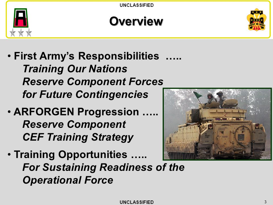 Overview First Army's Responsibilities ….. Training Our Nations