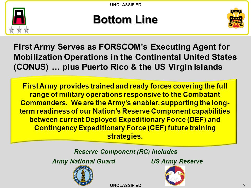 Reserve Component (RC) includes Army National Guard US Army Reserve