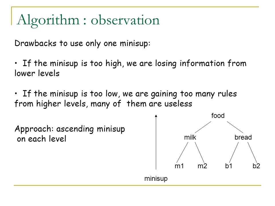 Algorithm : observation