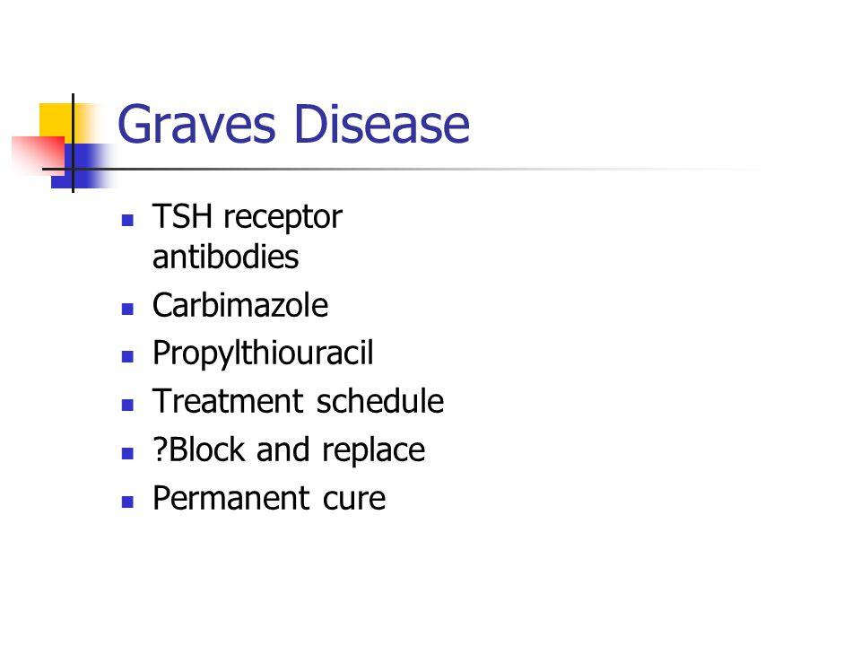 Graves Disease TSH receptor antibodies Carbimazole Propylthiouracil