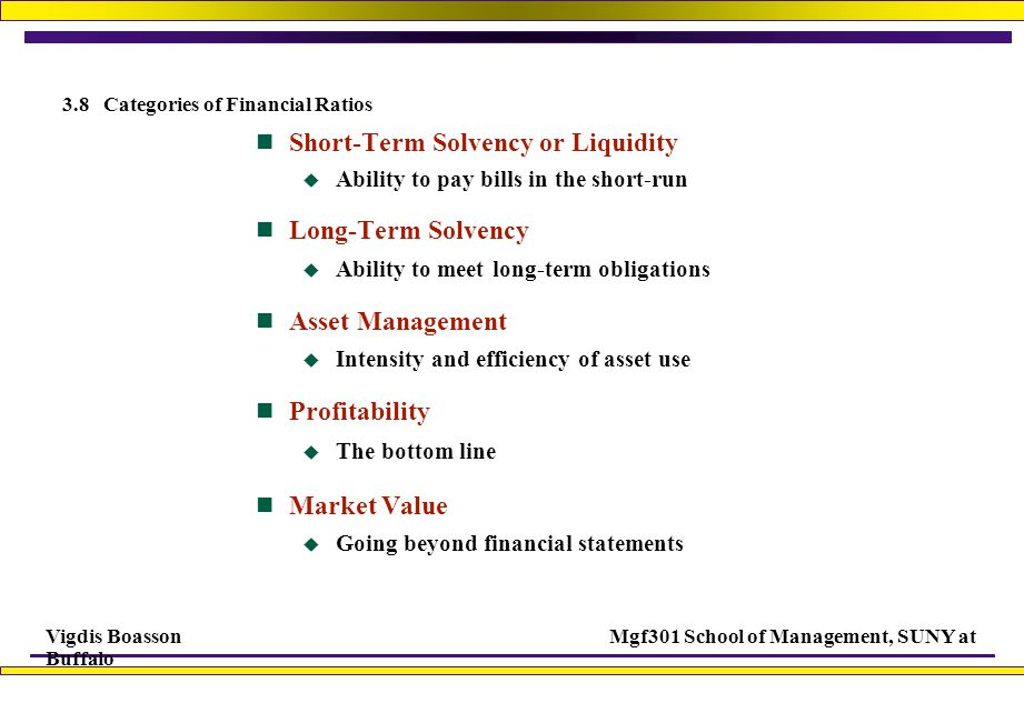 3.8 Categories of Financial Ratios