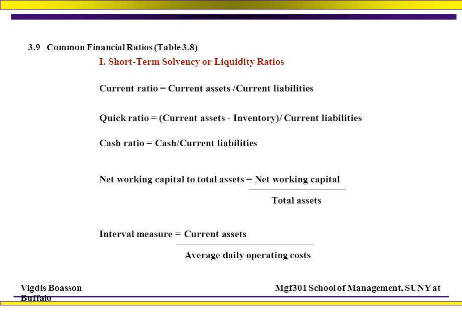 3.9 Common Financial Ratios (Table 3.8)