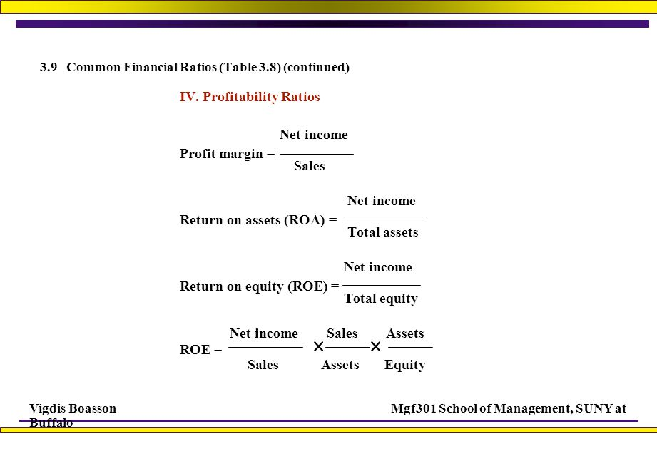 3.9 Common Financial Ratios (Table 3.8) (continued)