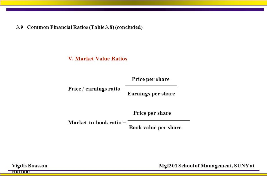 3.9 Common Financial Ratios (Table 3.8) (concluded)