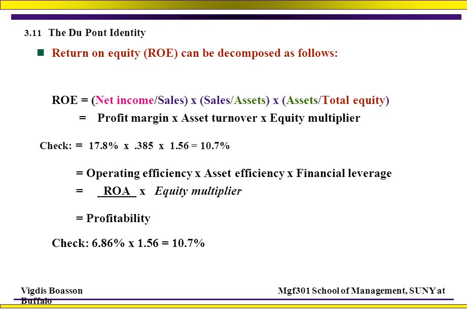 Return on equity (ROE) can be decomposed as follows: