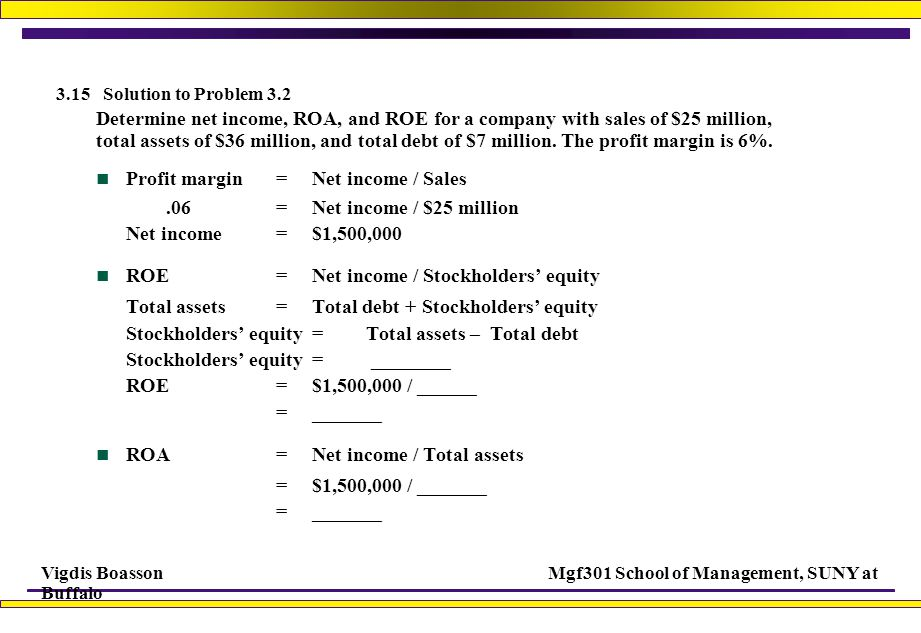 Profit margin = Net income / Sales .06 = Net income / $25 million