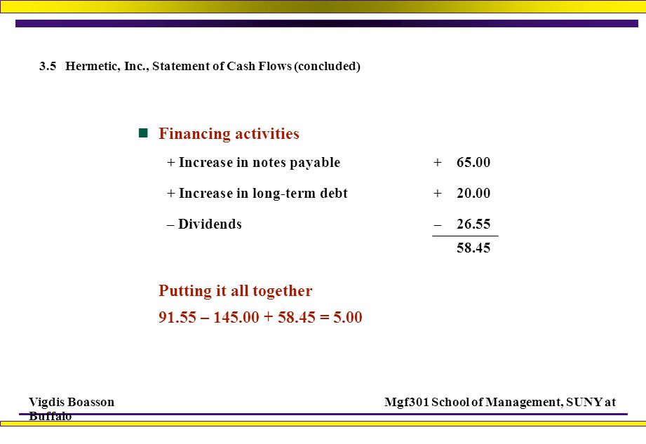 3.5 Hermetic, Inc., Statement of Cash Flows (concluded)