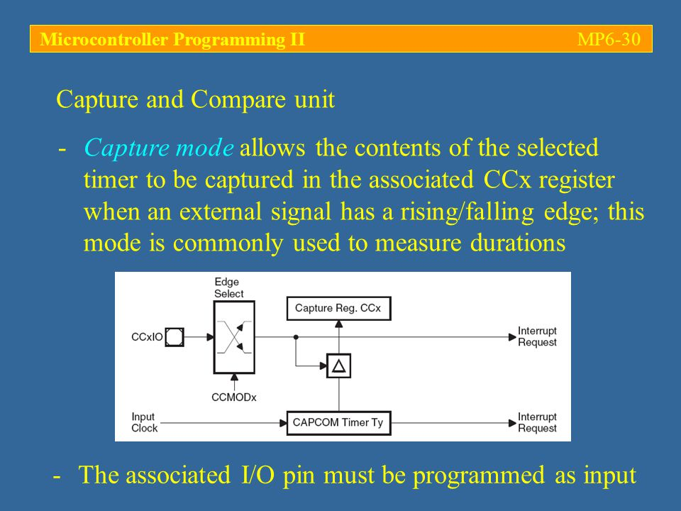 Microcontroller Programming II MP6-30