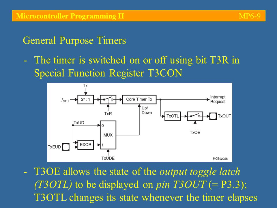 Microcontroller Programming II MP6-9