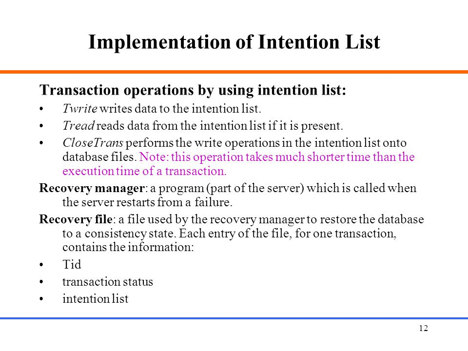 Implementation of Intention List