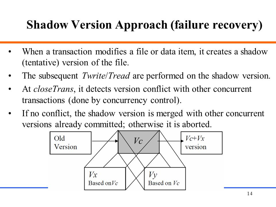 Shadow Version Approach (failure recovery)