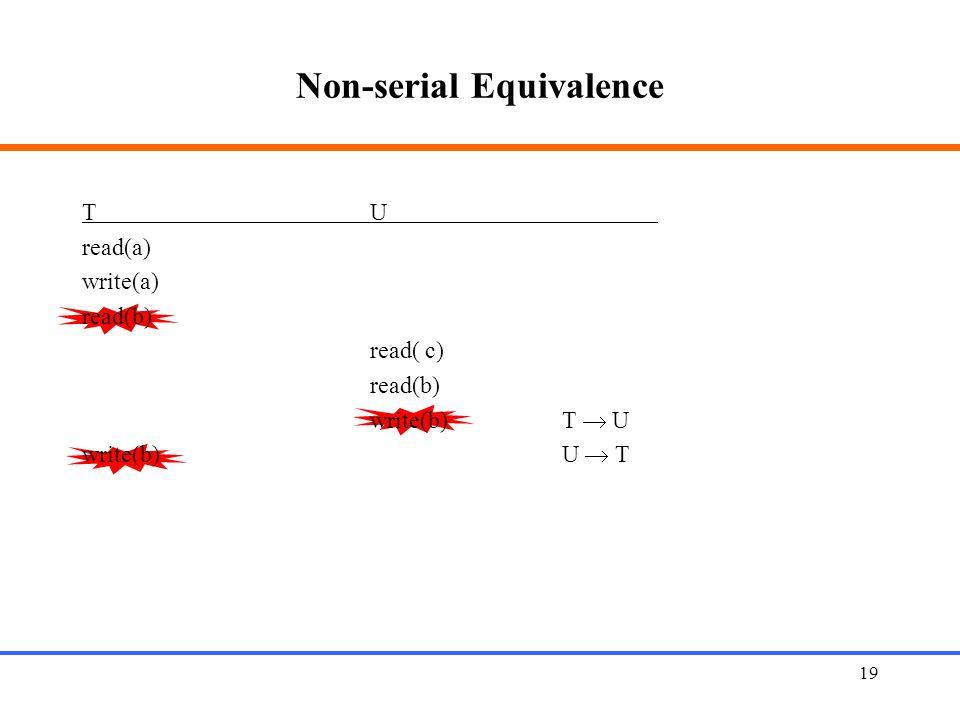 Non-serial Equivalence