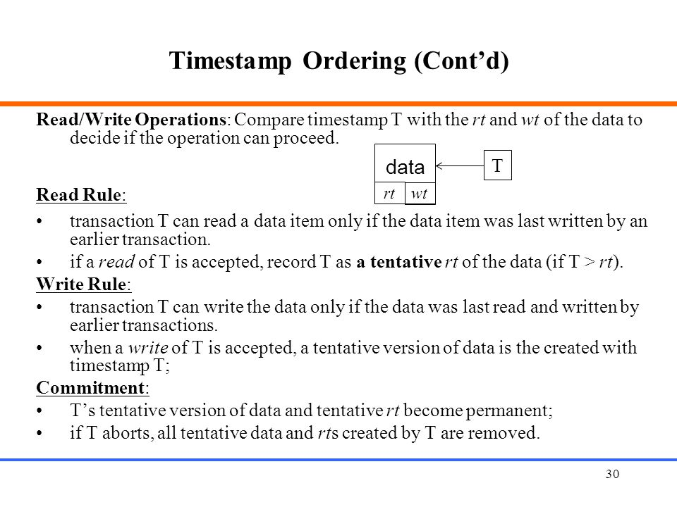 Timestamp Ordering (Cont'd)