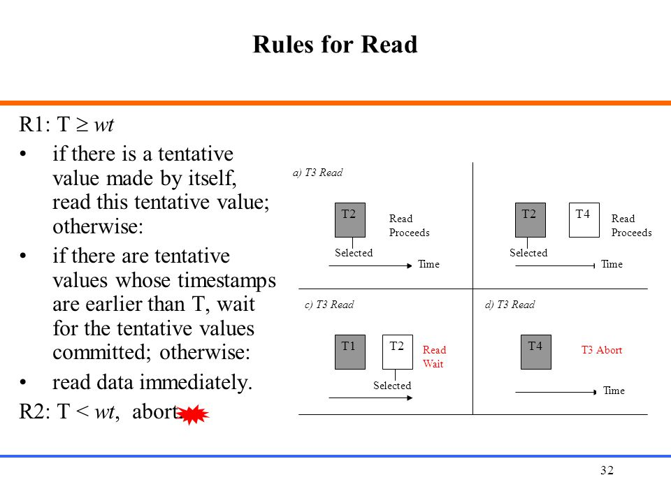 Rules for Read R1: T  wt. if there is a tentative value made by itself, read this tentative value; otherwise: