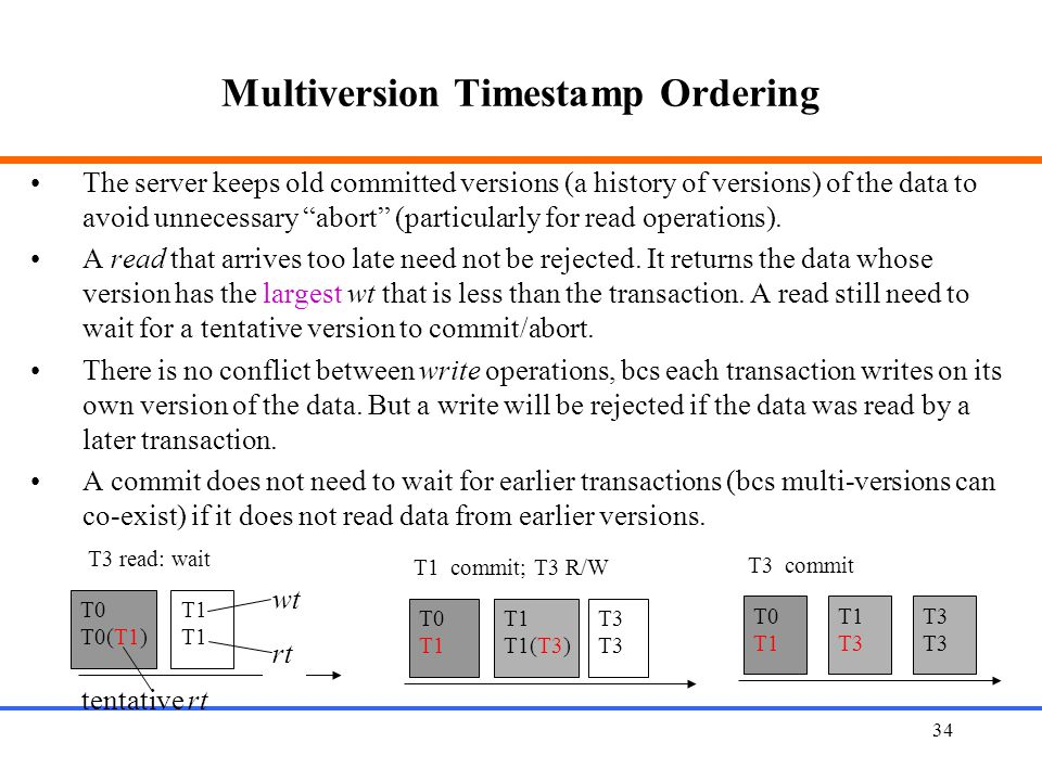 Multiversion Timestamp Ordering