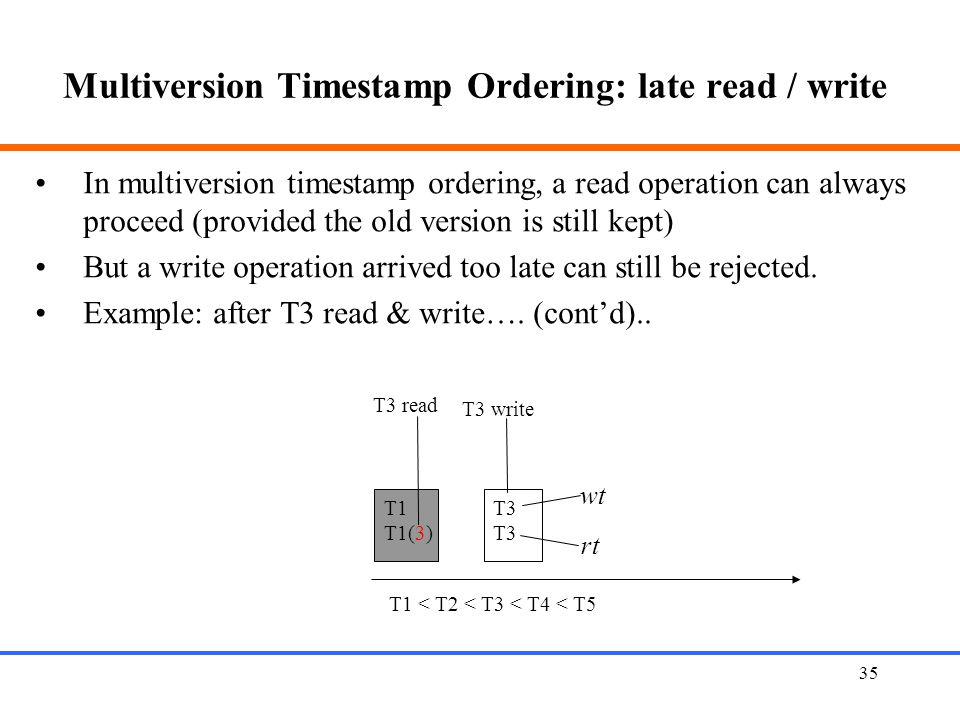 Multiversion Timestamp Ordering: late read / write