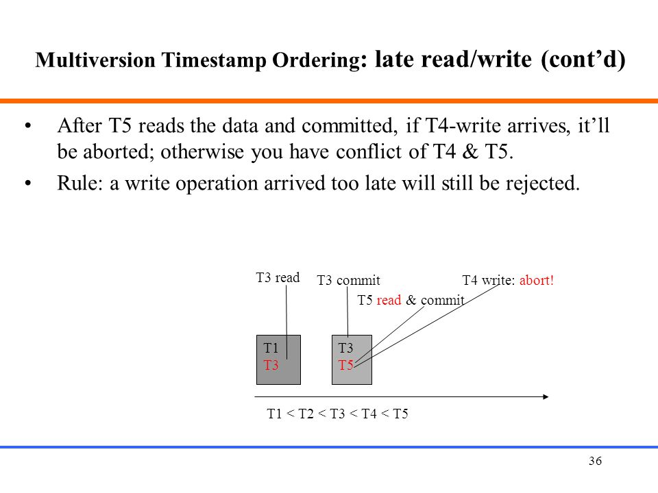 Multiversion Timestamp Ordering: late read/write (cont'd)