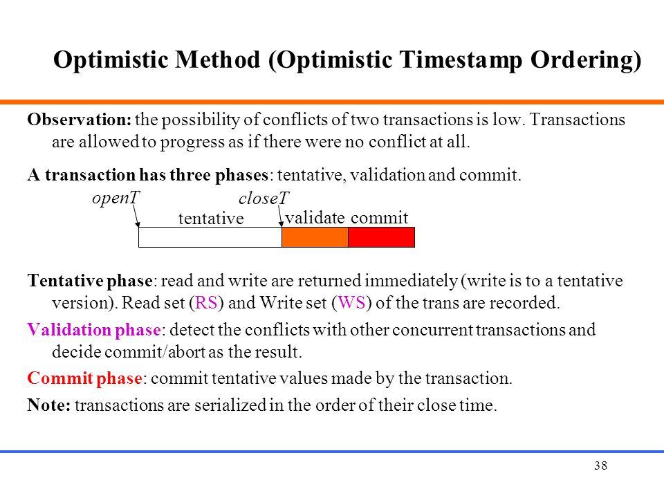 Optimistic Method (Optimistic Timestamp Ordering)