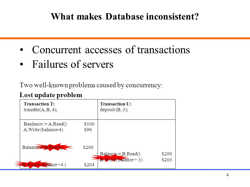 What makes Database inconsistent