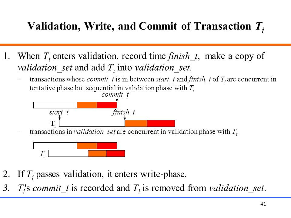 Validation, Write, and Commit of Transaction Ti