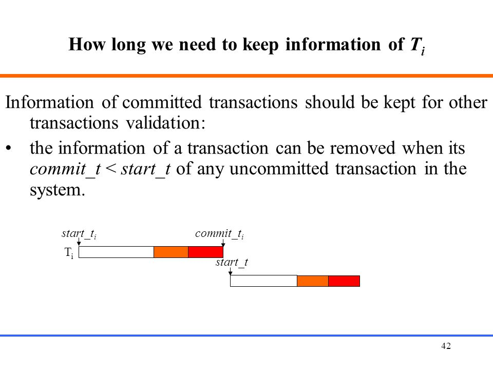 How long we need to keep information of Ti