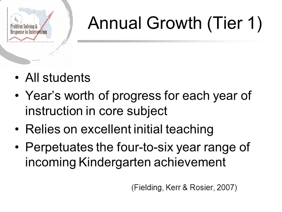 Annual Growth (Tier 1) All students