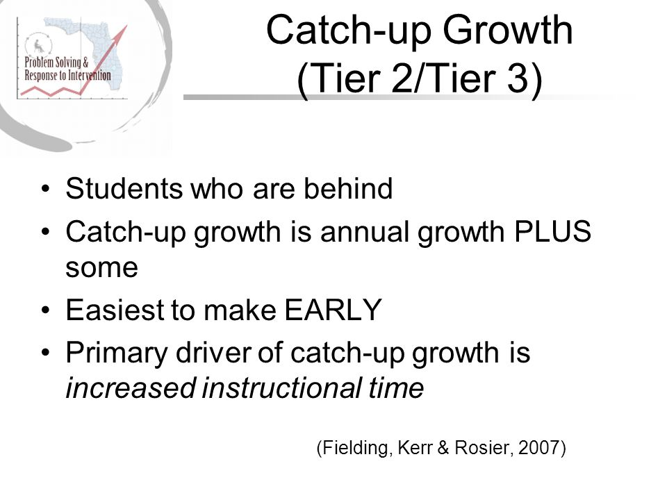 Catch-up Growth (Tier 2/Tier 3)