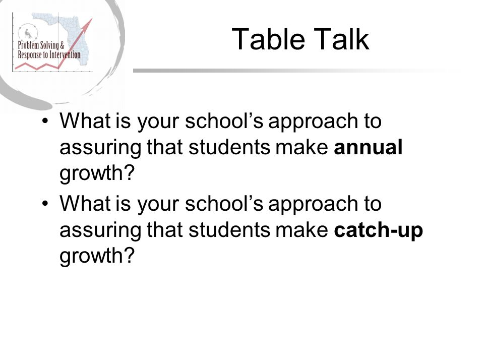 Table Talk What is your school's approach to assuring that students make annual growth