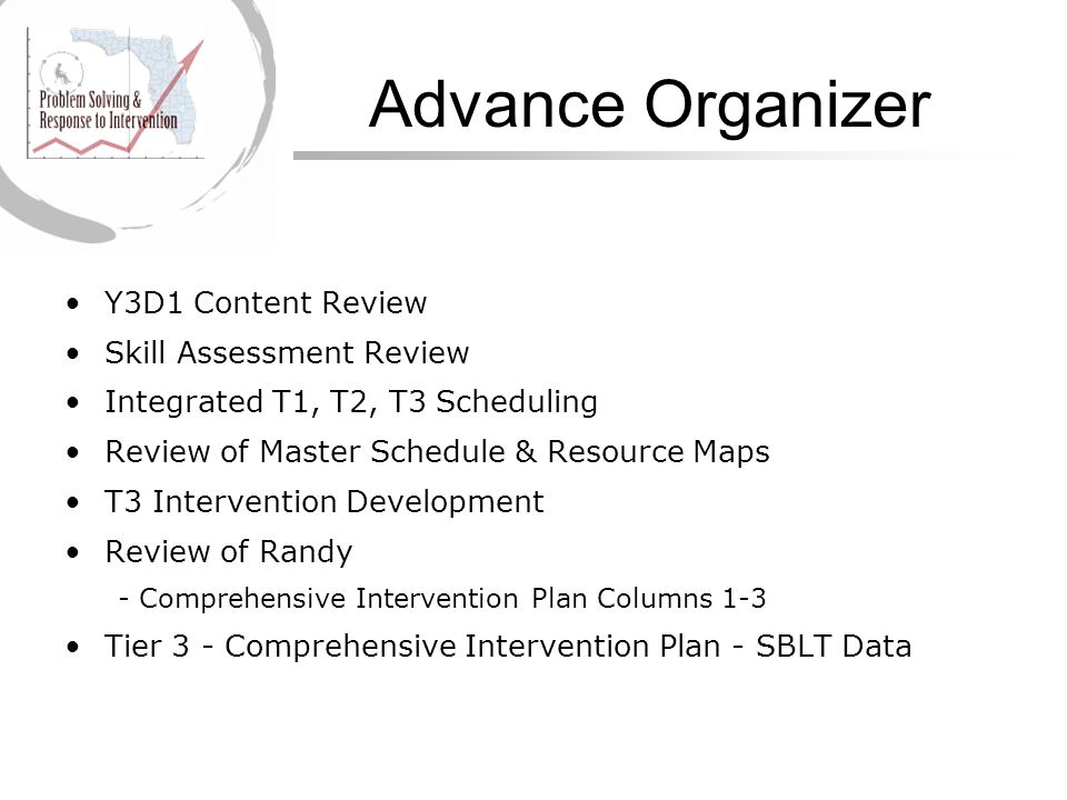 Advance Organizer Y3D1 Content Review Skill Assessment Review