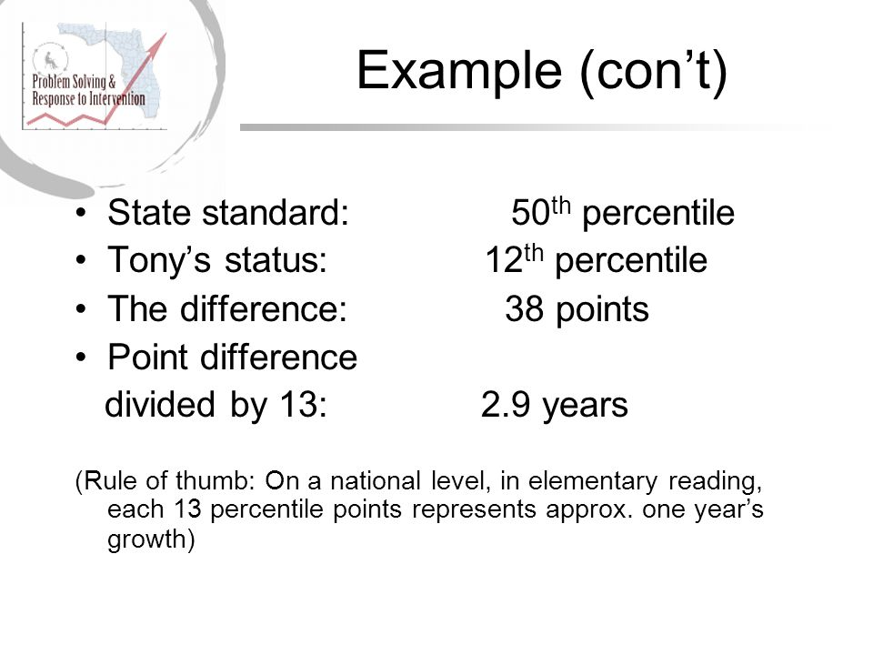 Example (con't) State standard: 50th percentile