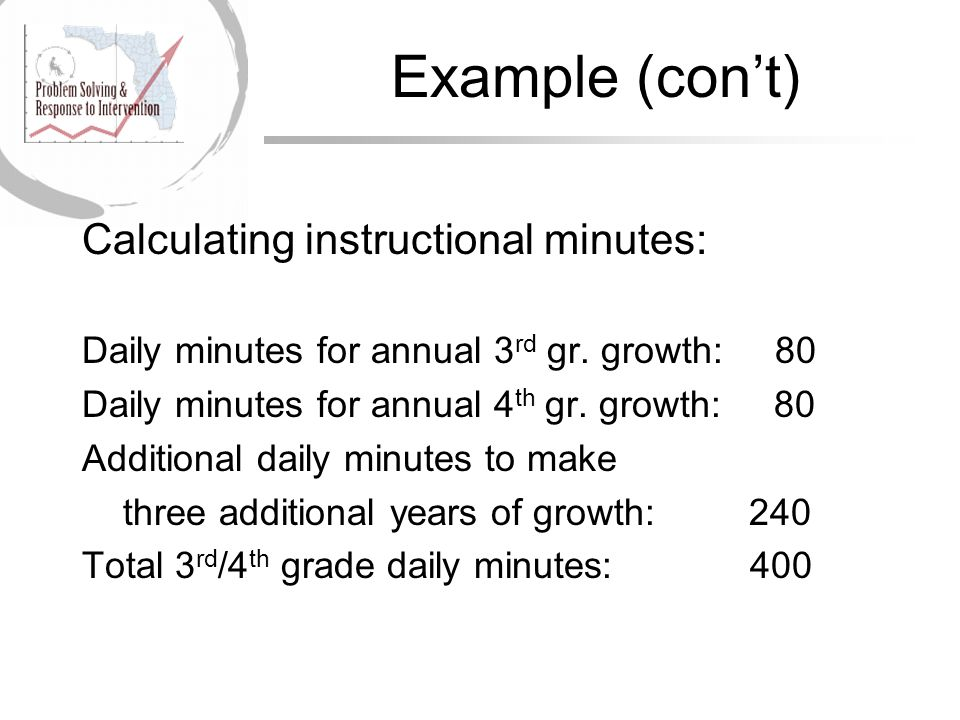 Example (con't) Calculating instructional minutes: