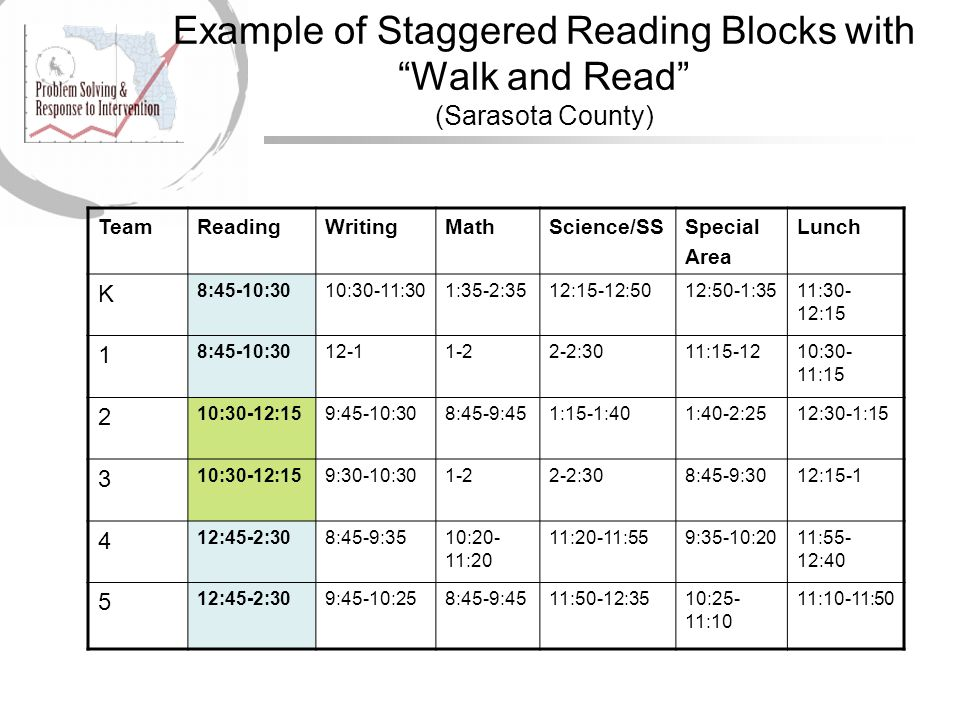 Example of Staggered Reading Blocks with Walk and Read (Sarasota County)