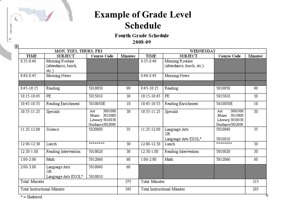 Example of Grade Level Schedule