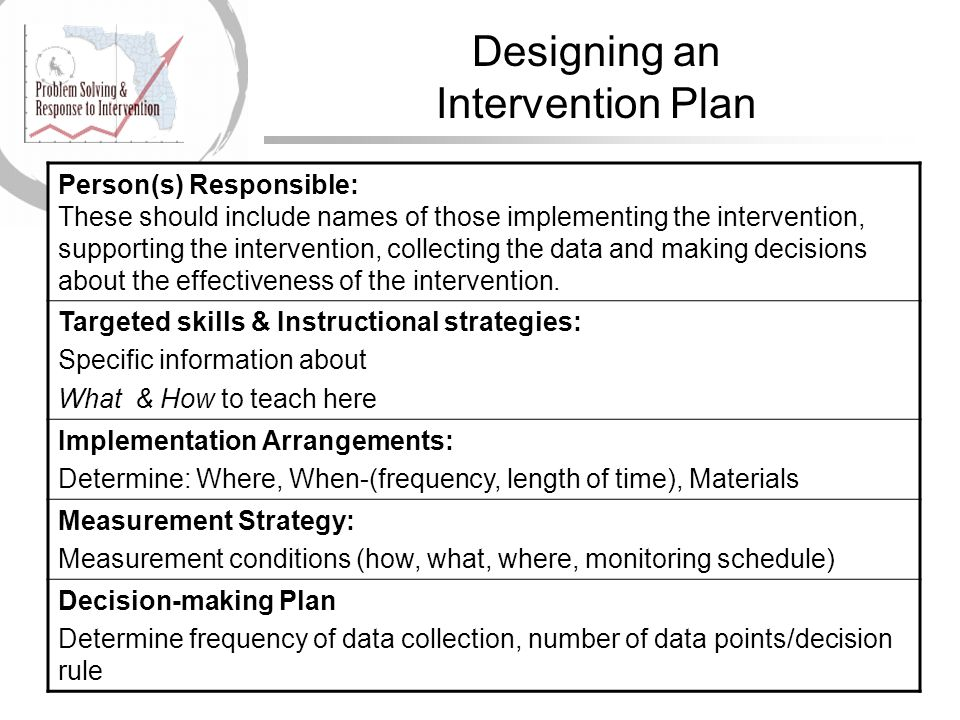 Designing an Intervention Plan
