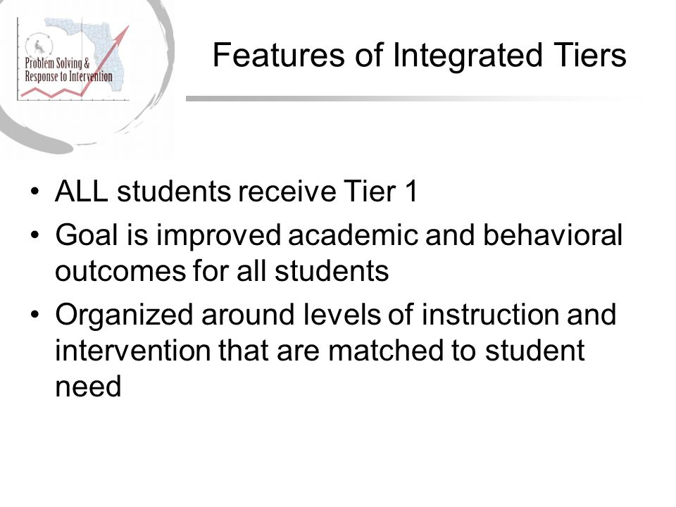 Features of Integrated Tiers