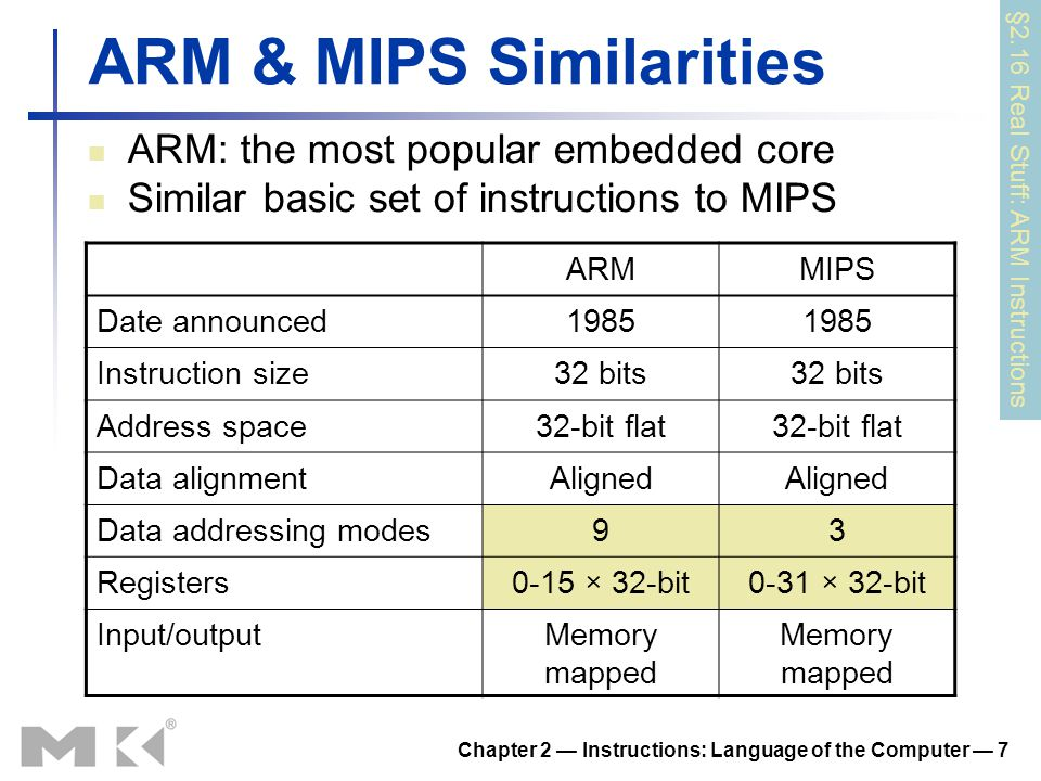 ARM & MIPS Similarities