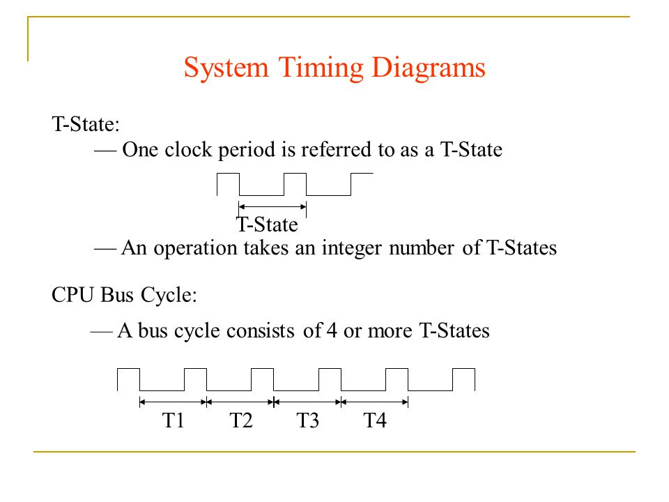 System Timing Diagrams