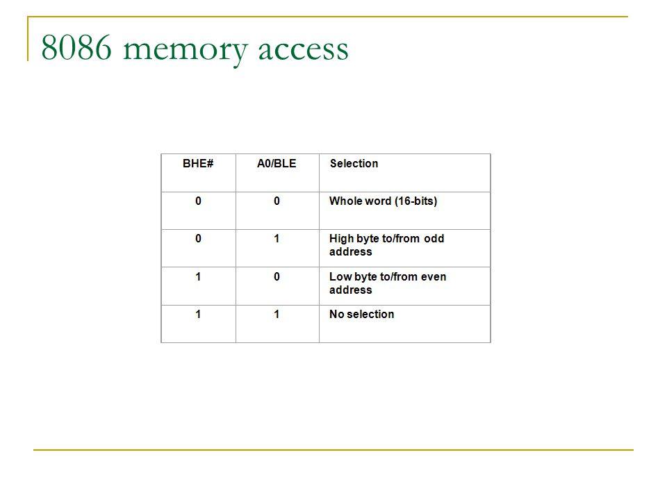 8086 memory access